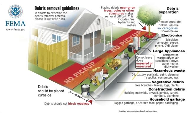 DebrisRemovalGuidelines-FEMA