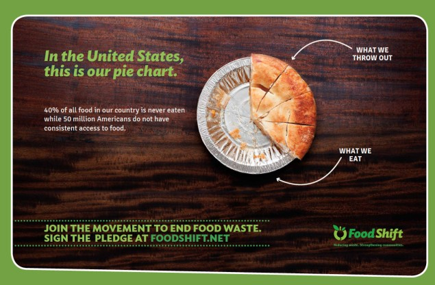 Awareness campaign on food waste.