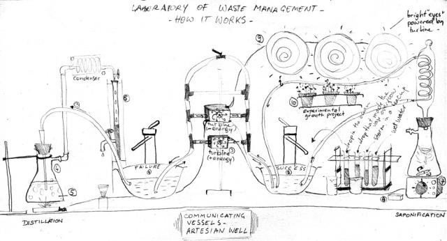 lowm-diagram