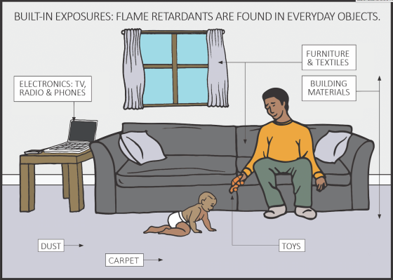 Image from Toxic By Design (2016) report. Illustration by Adam Cross. CC